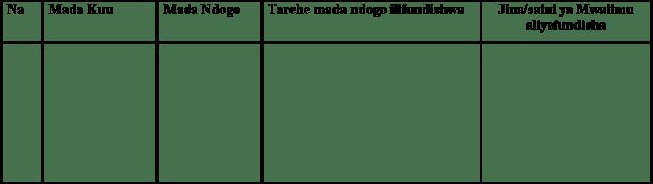 shajara